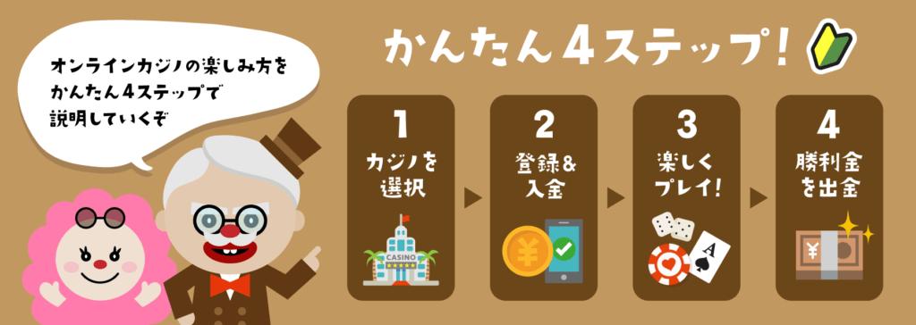 オンカジガイド|簡単4ステップ