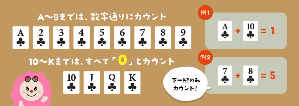 バカラ カードのカウント方法
