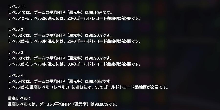 RTPの変化