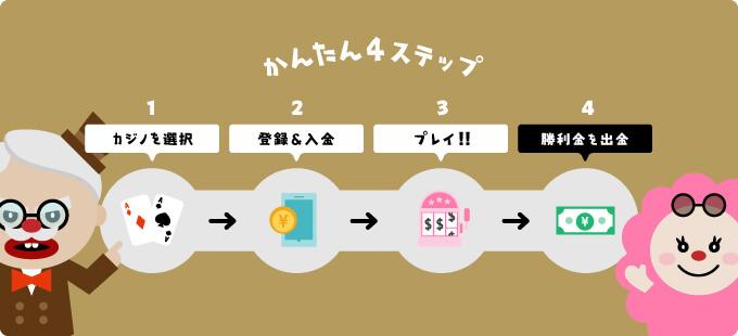 オンカジの遊び方簡単4ステップ