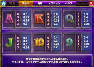 paytable2